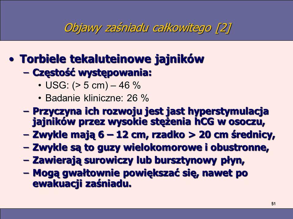 Objawy zaśniadu całkowitego [2]